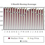 Cambrian Homes | Market Report December 2011