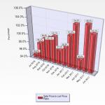 Almaden Valley Home Value Market Report June 2017