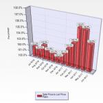 Blossom Valley Home Value Market Report June 2017
