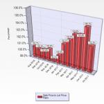 Willow Glen Home Value Market Report July 2017